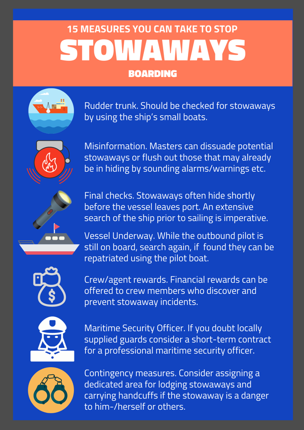 15 measures to prevent stowaways 2